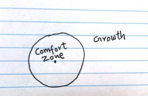 comfort zone and growth